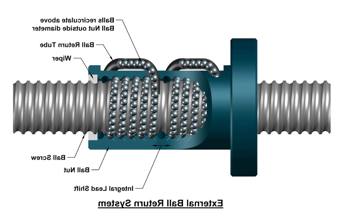 ball screws for sale