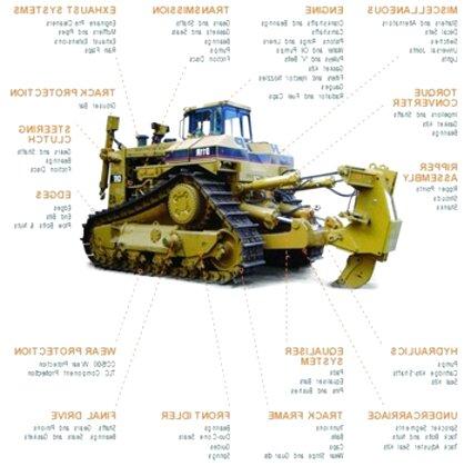 dozer parts for sale