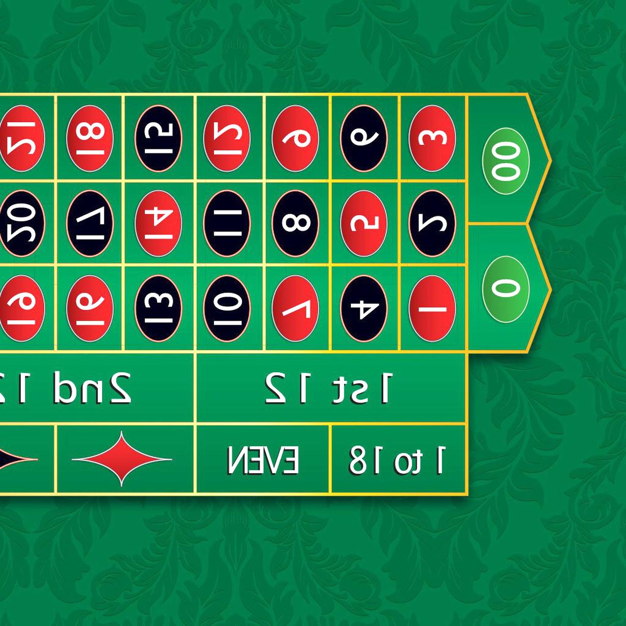 roulette layout for sale