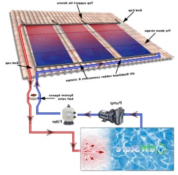 solar heating panels for sale