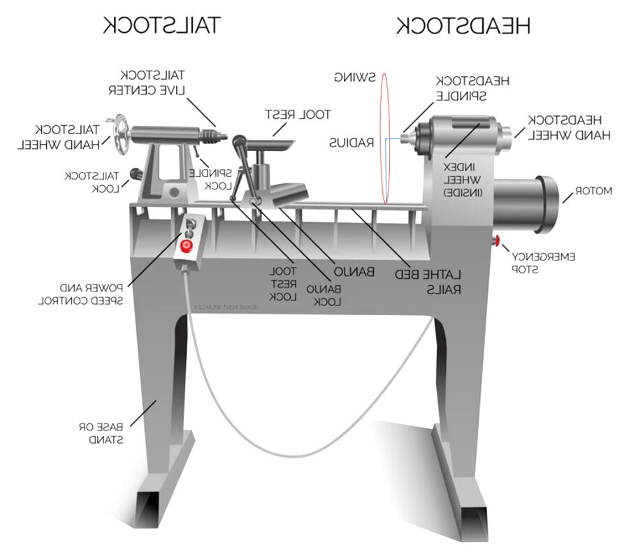 wood lathe parts for sale   only 4 left at -65%  used.forsale