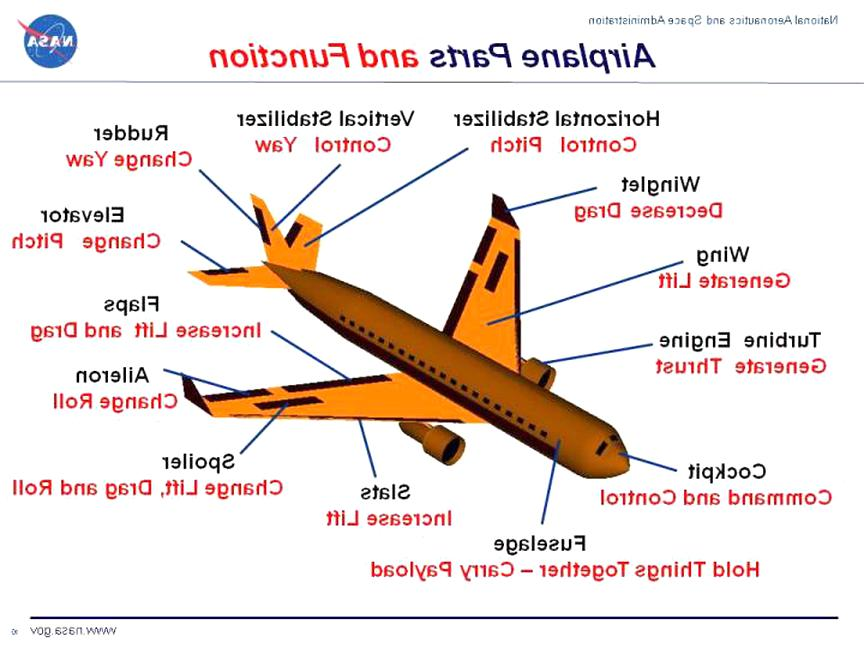 aircraft parts for sale