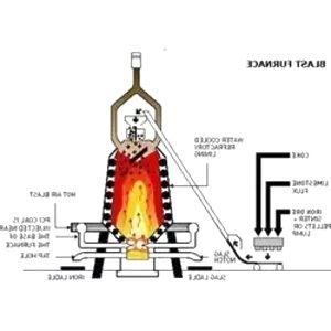 kiln furnace for sale